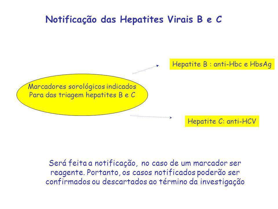 Notificação das Hepatites Virais B e C