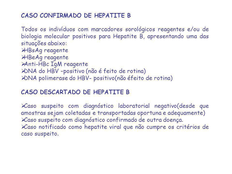 CASO CONFIRMADO DE HEPATITE B