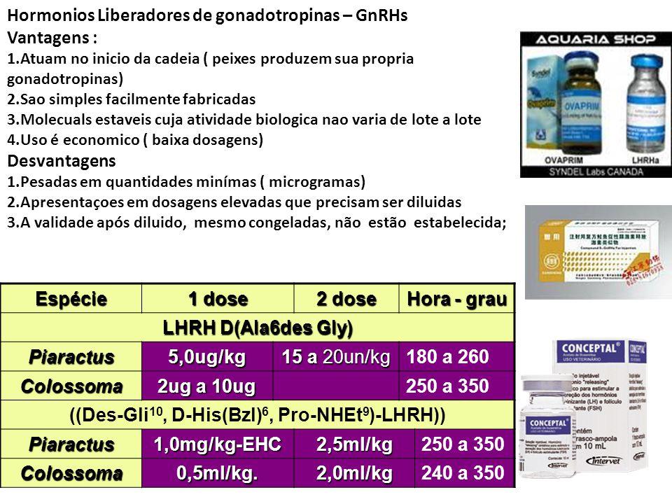 ((Des-Gli10, D-His(Bzl)6, Pro-NHEt9)-LHRH))