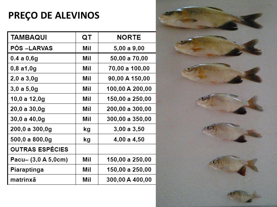 PREÇO DE ALEVINOS TAMBAQUI QT NORTE PÓS –LARVAS Mil 5,00 a 9,00