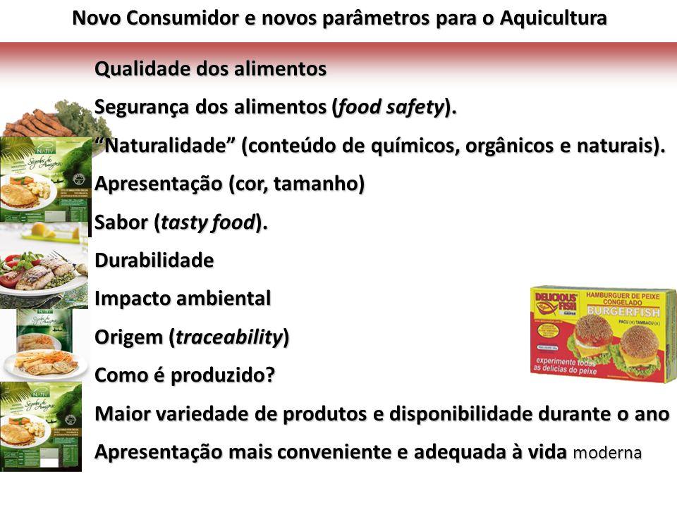 Novo Consumidor e novos parâmetros para o Aquicultura