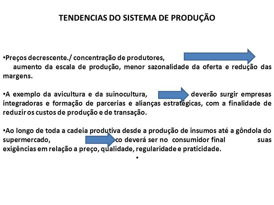 TENDENCIAS DO SISTEMA DE PRODUÇÃO