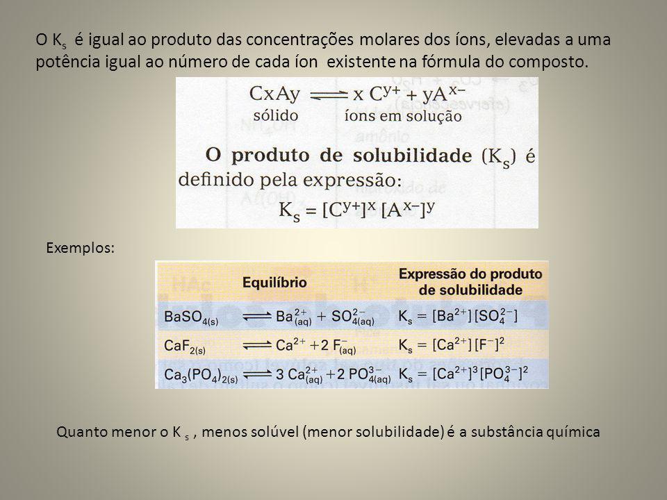 O Ks é igual ao produto das concentrações molares dos íons, elevadas a uma potência igual ao número de cada íon existente na fórmula do composto.