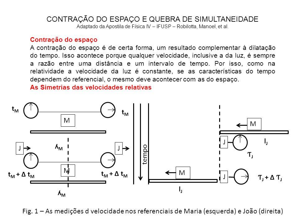 CONTRAÇÃO DO ESPAÇO E QUEBRA DE SIMULTANEIDADE