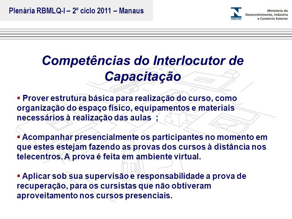 Competências do Interlocutor de Capacitação