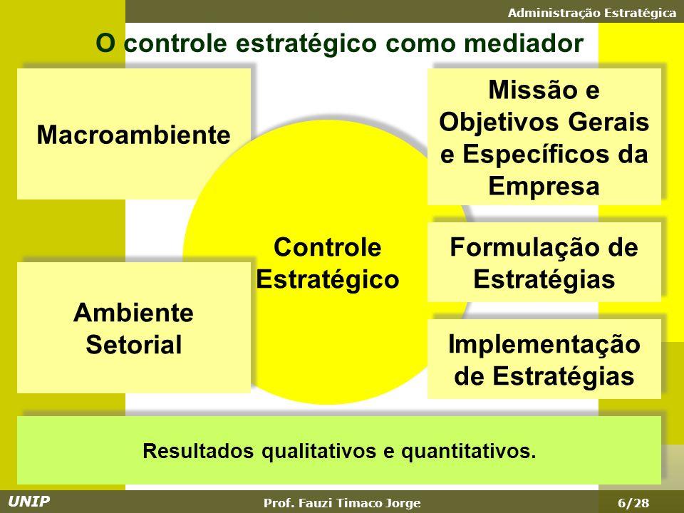 O controle estratégico como mediador