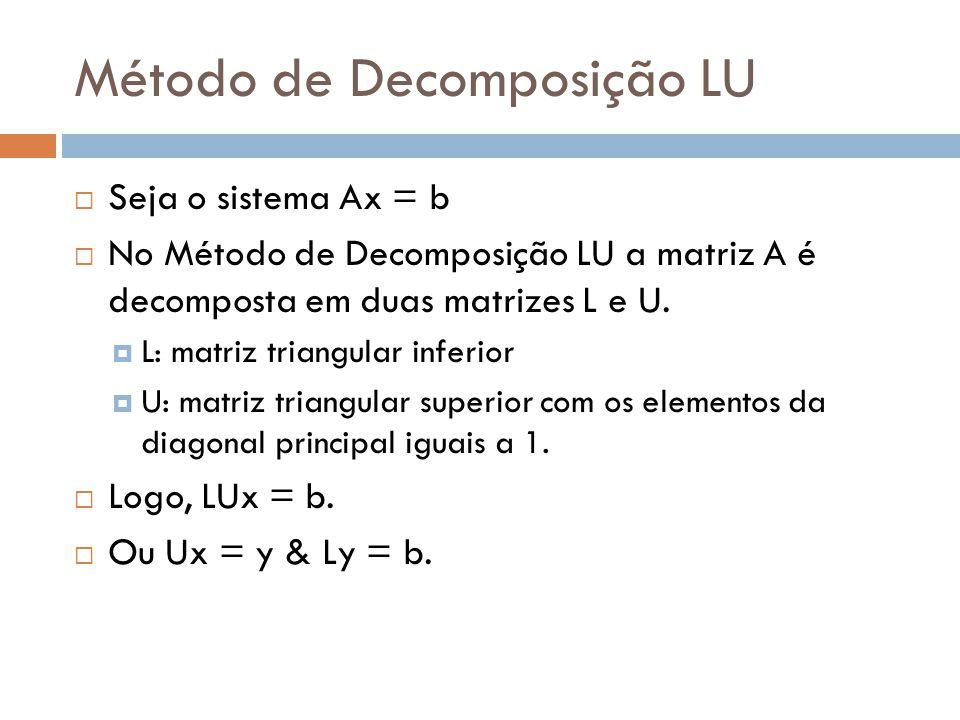Método de Decomposição LU