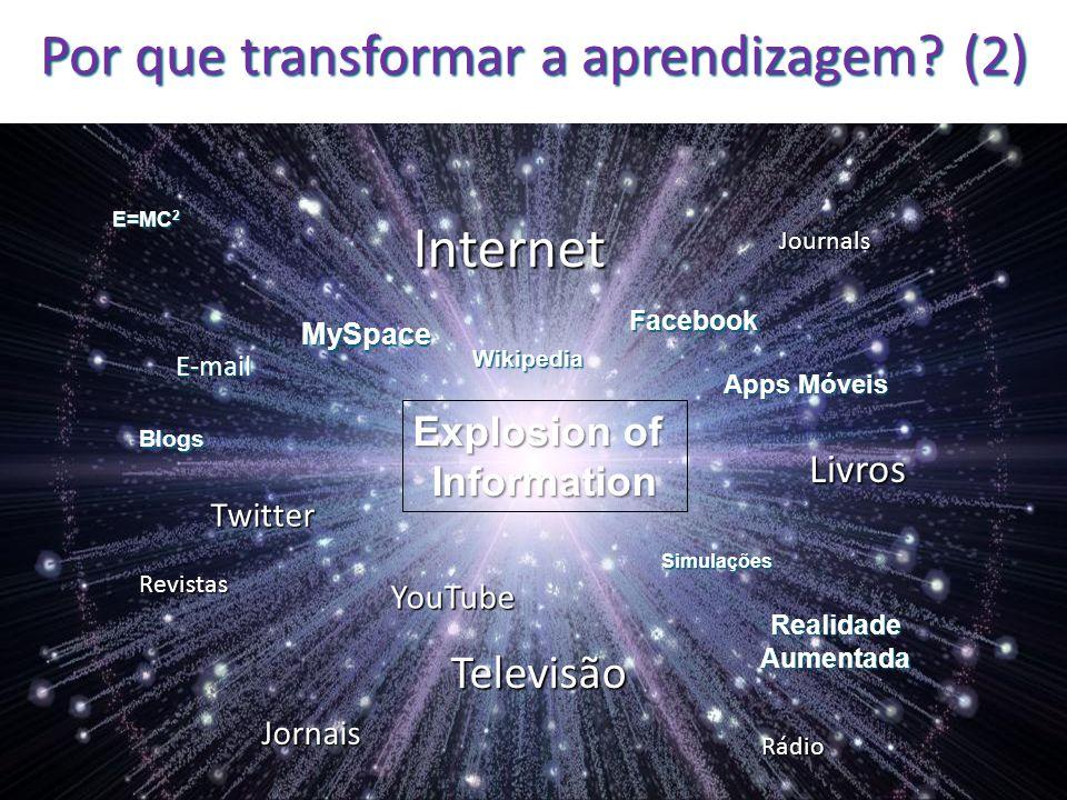 Por que transformar a aprendizagem (2)