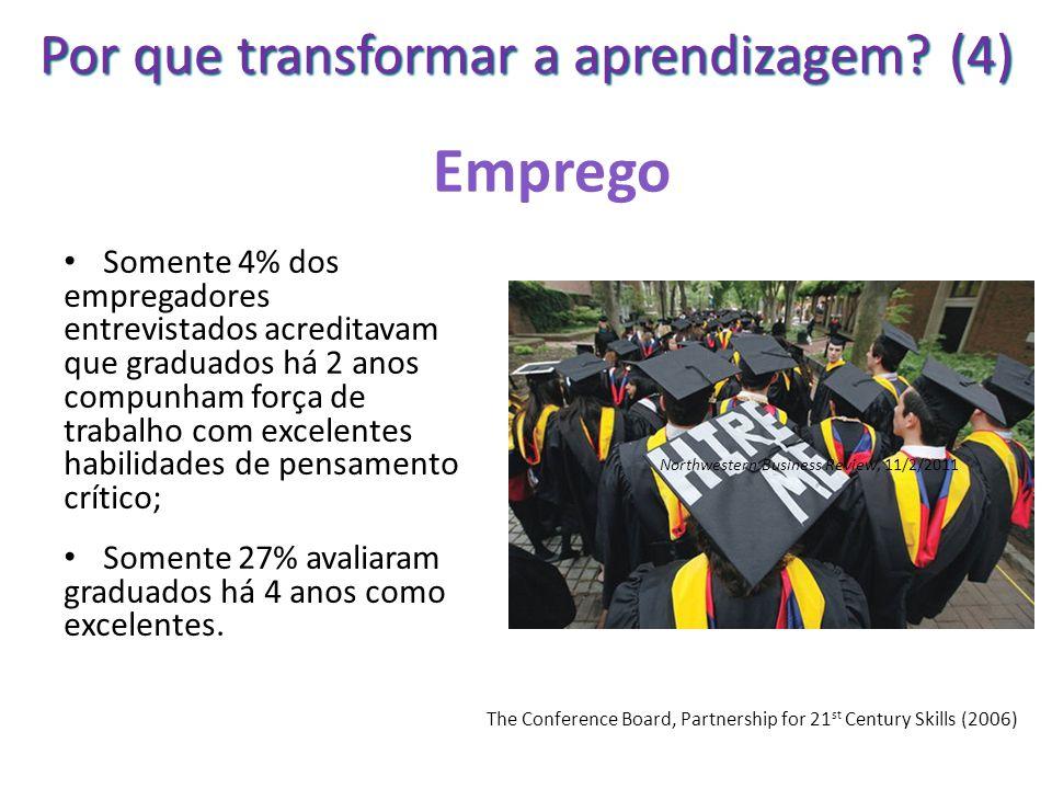 Por que transformar a aprendizagem (4)