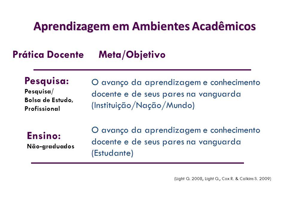 Aprendizagem em Ambientes Acadêmicos