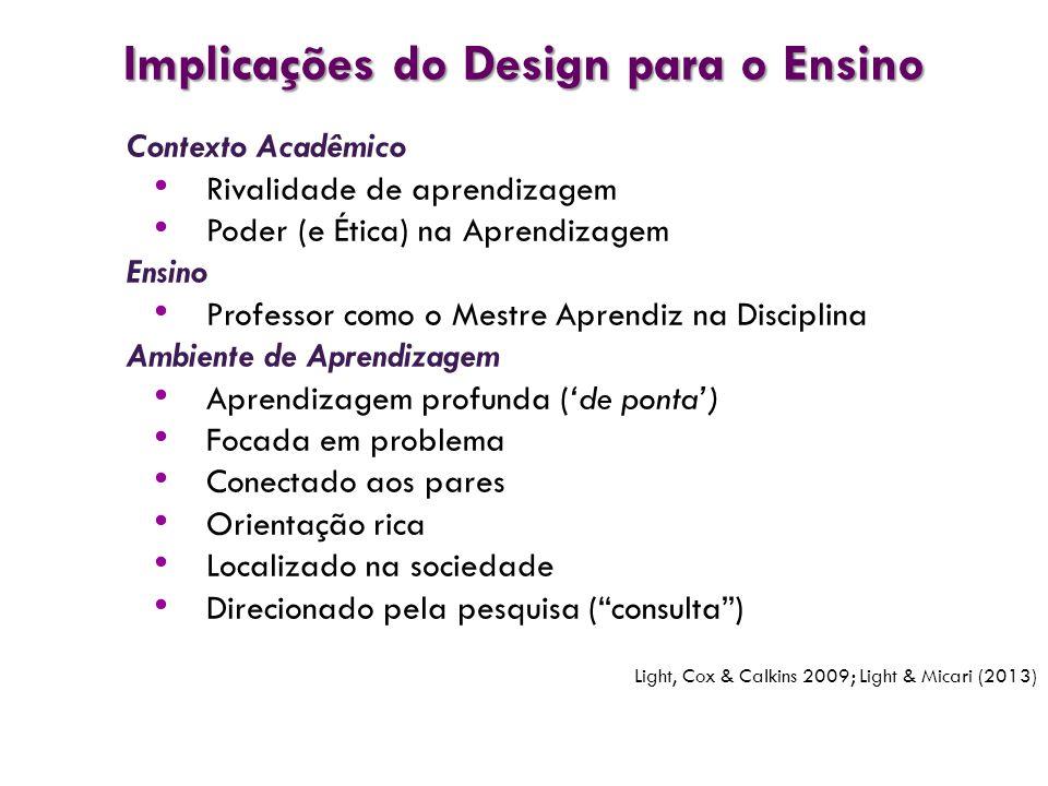 Implicações do Design para o Ensino