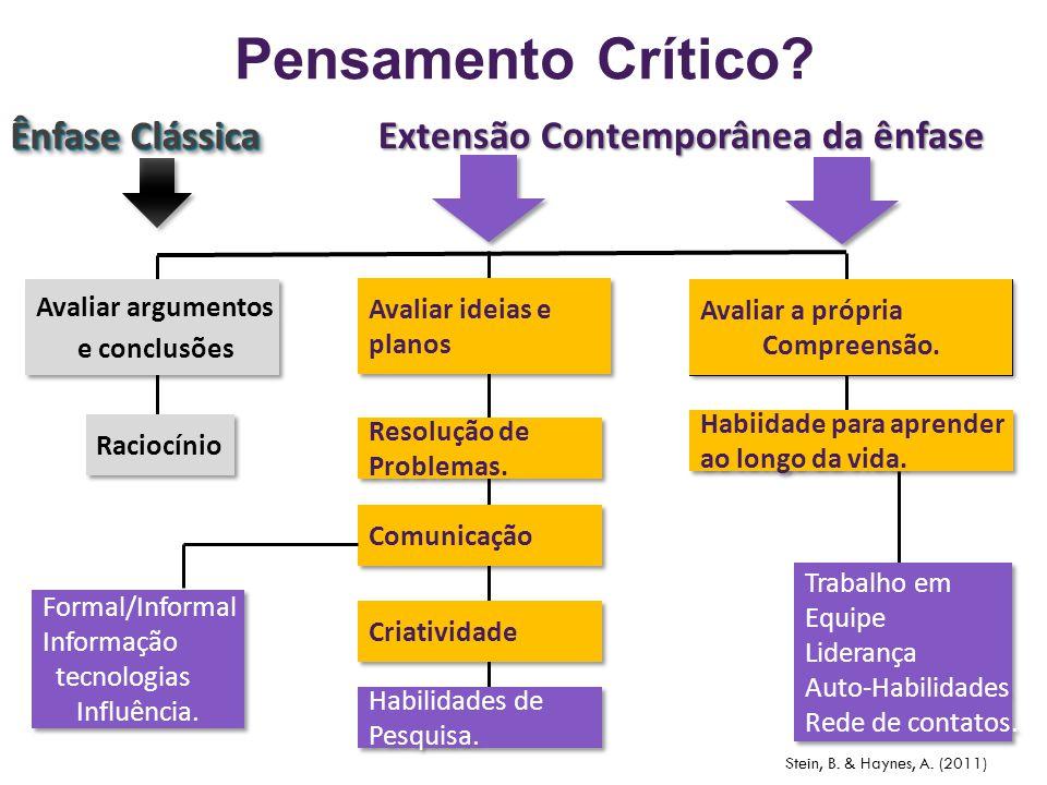 Pensamento Crítico Ênfase Clássica Extensão Contemporânea da ênfase