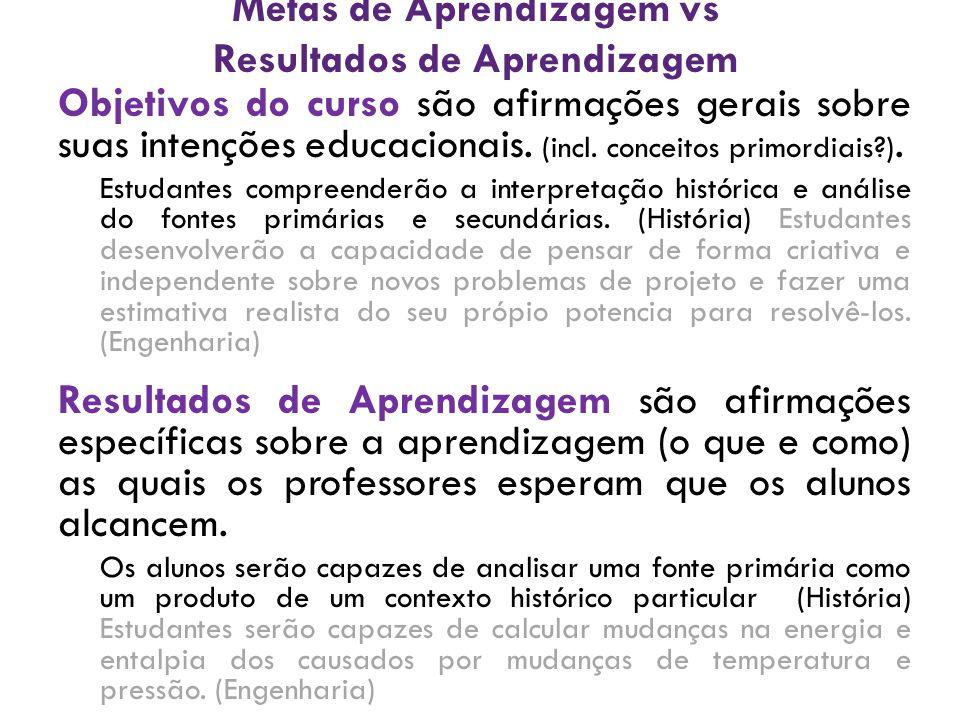 Metas de Aprendizagem vs Resultados de Aprendizagem