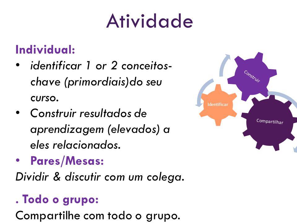 Atividade Individual: