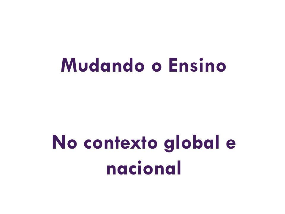 No contexto global e nacional