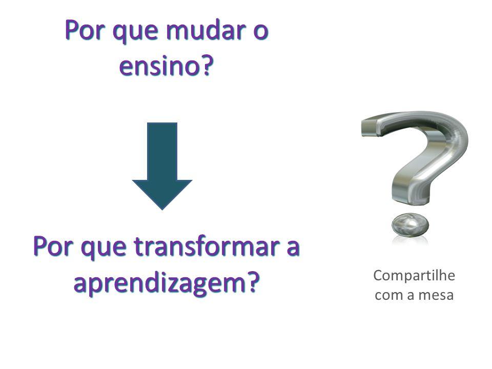 Por que transformar a aprendizagem