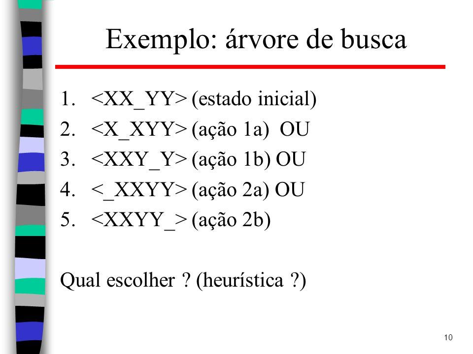 Exemplo: árvore de busca