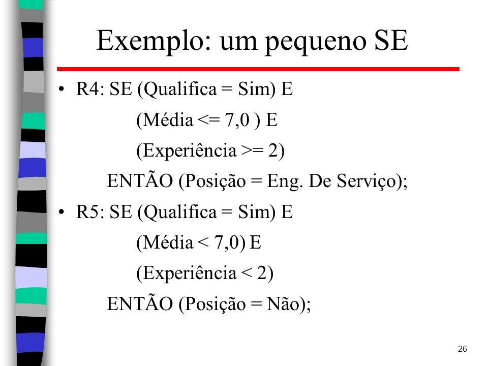 Exemplo: um pequeno SE R4: SE (Qualifica = Sim) E (Média <= 7,0 ) E