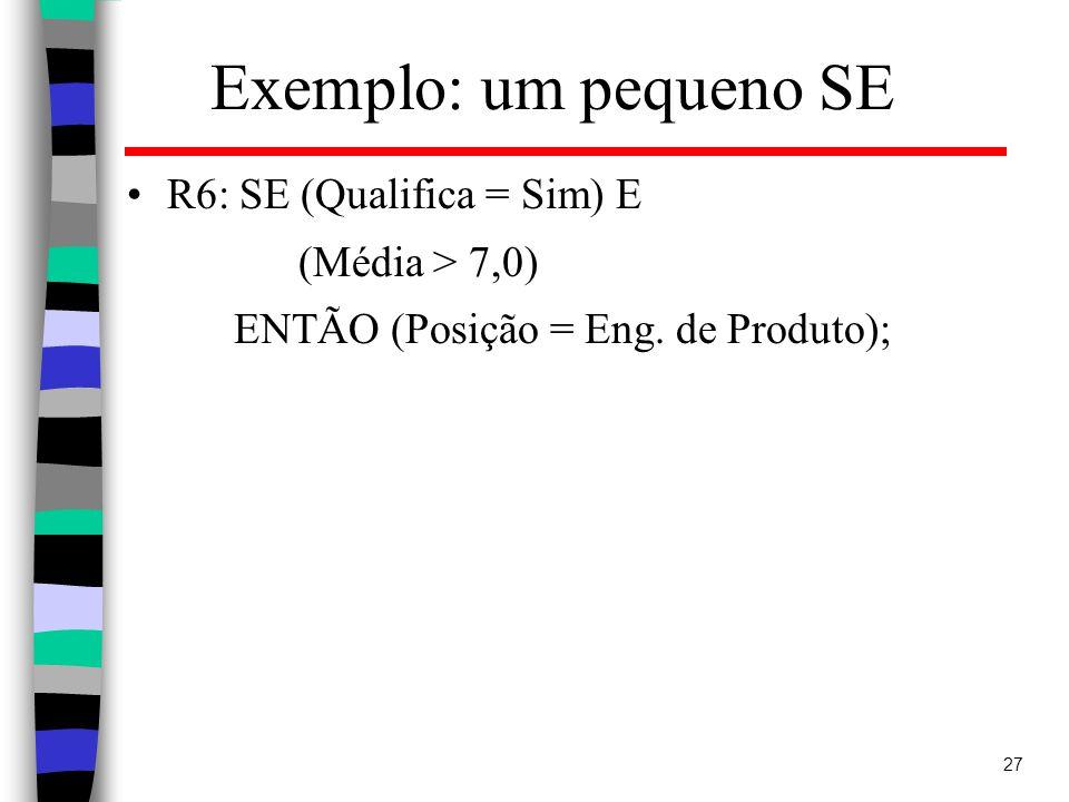 Exemplo: um pequeno SE R6: SE (Qualifica = Sim) E (Média > 7,0)