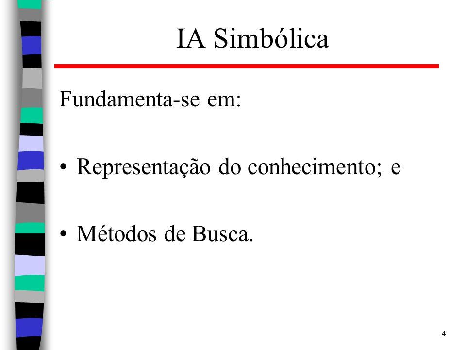 IA Simbólica Fundamenta-se em: Representação do conhecimento; e