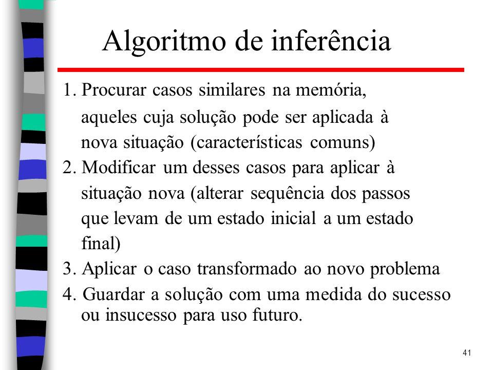 Algoritmo de inferência