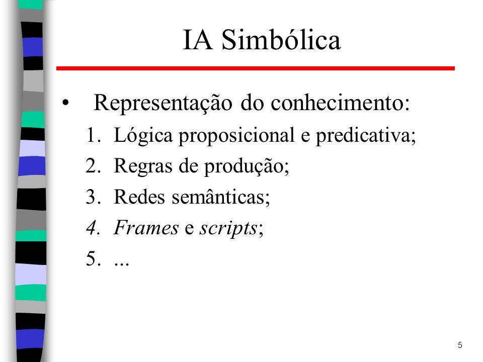 IA Simbólica Representação do conhecimento: