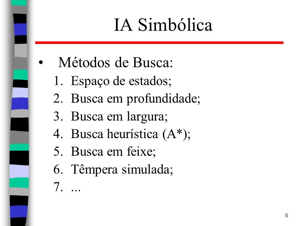 IA Simbólica Métodos de Busca: Espaço de estados;