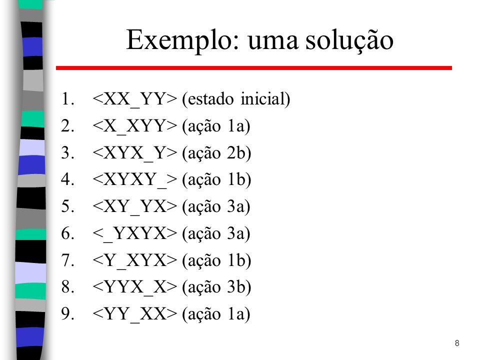 Exemplo: uma solução <XX_YY> (estado inicial)