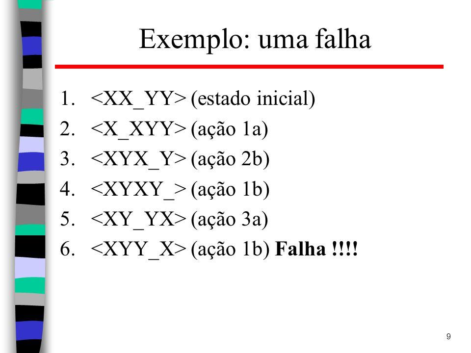 Exemplo: uma falha <XX_YY> (estado inicial)
