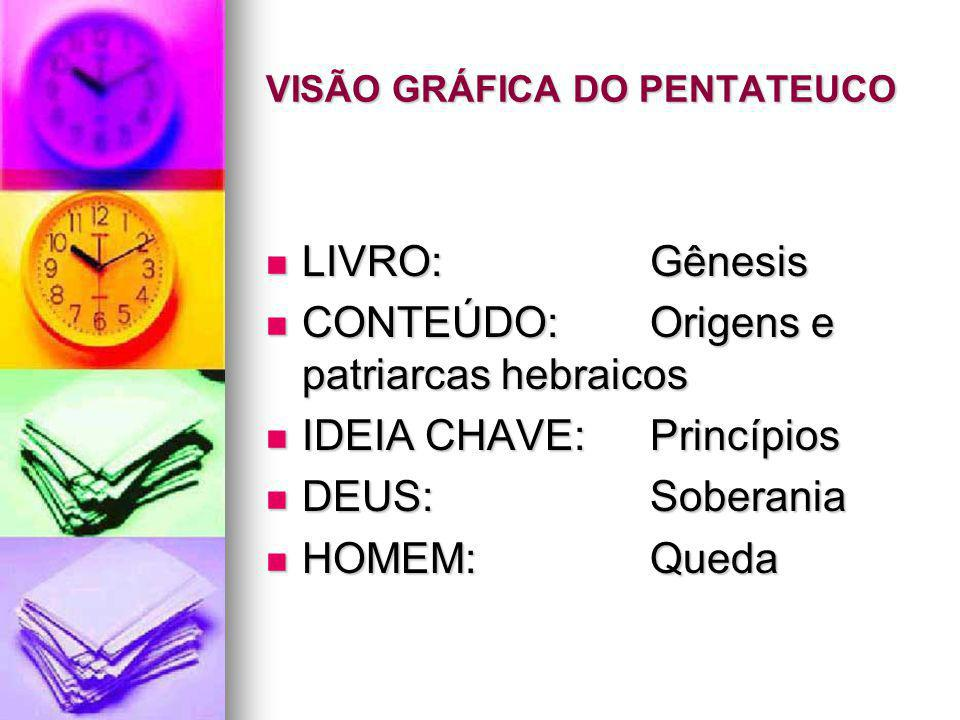 VISÃO GRÁFICA DO PENTATEUCO