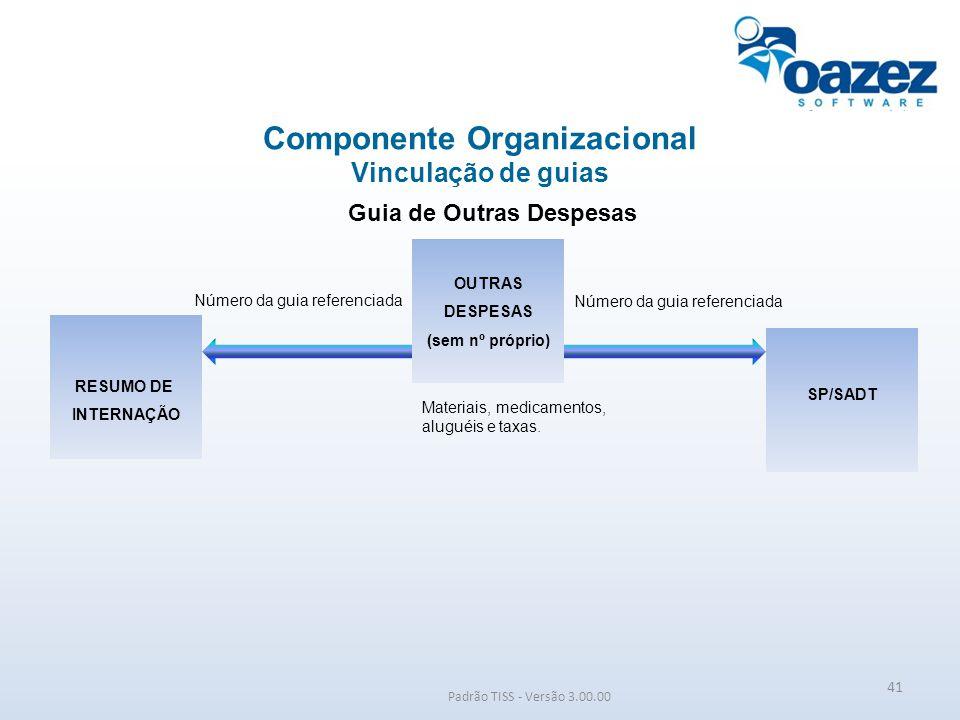 Componente Organizacional Vinculação de guias Guia de Outras Despesas
