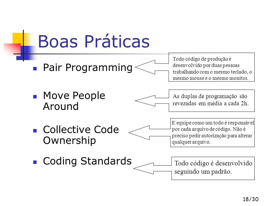 Boas Práticas Pair Programming Move People Around