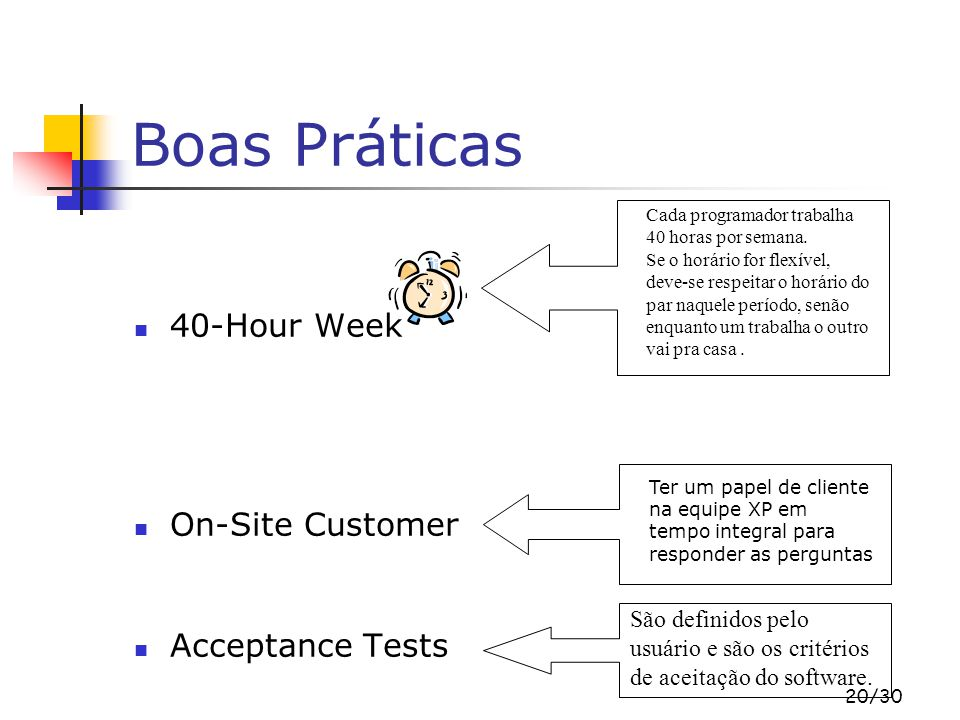 Boas Práticas 40-Hour Week On-Site Customer Acceptance Tests