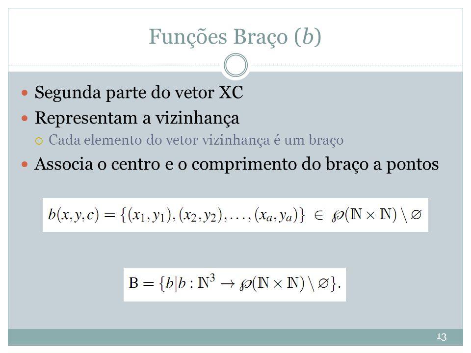 Funções Braço (b) Segunda parte do vetor XC Representam a vizinhança