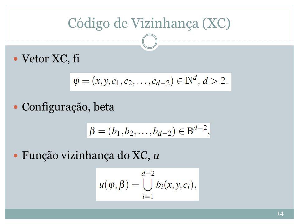 Código de Vizinhança (XC)