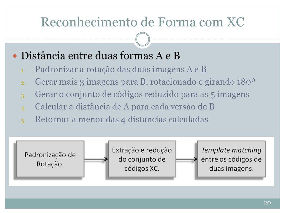 Reconhecimento de Forma com XC