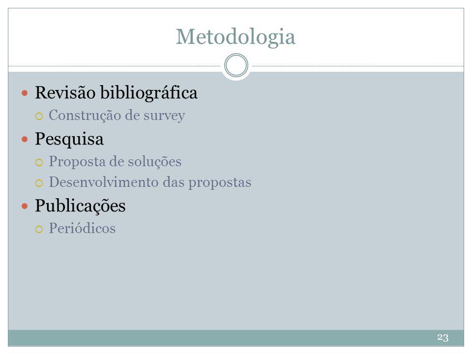 Metodologia Revisão bibliográfica Pesquisa Publicações