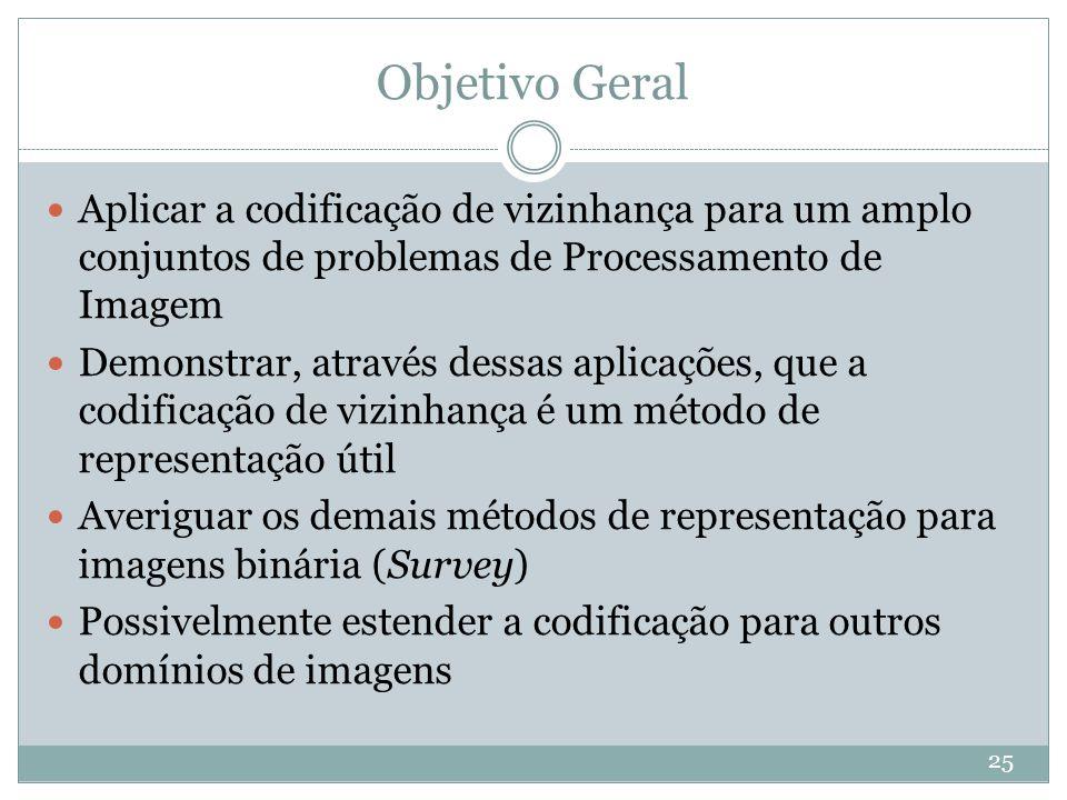 Objetivo Geral Aplicar a codificação de vizinhança para um amplo conjuntos de problemas de Processamento de Imagem.