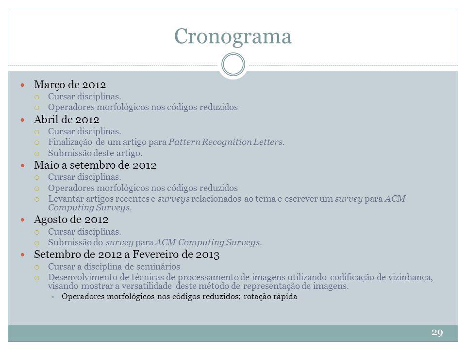 Cronograma Março de 2012 Abril de 2012 Maio a setembro de 2012