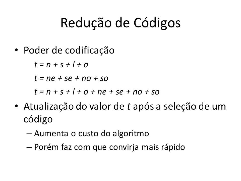 Redução de Códigos Poder de codificação