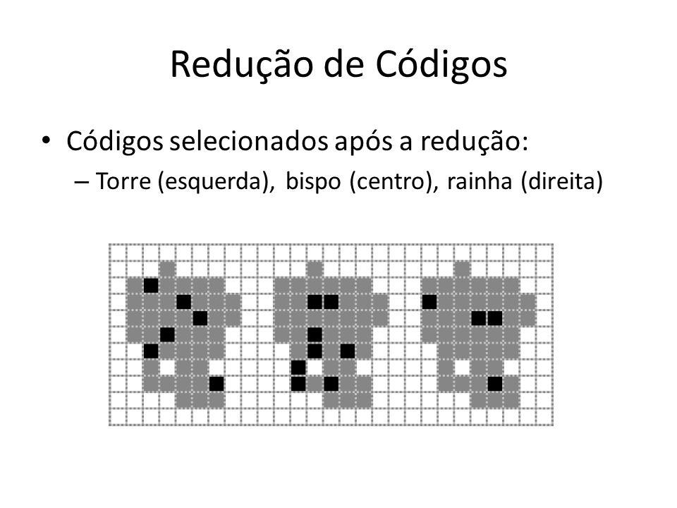 Redução de Códigos Códigos selecionados após a redução: