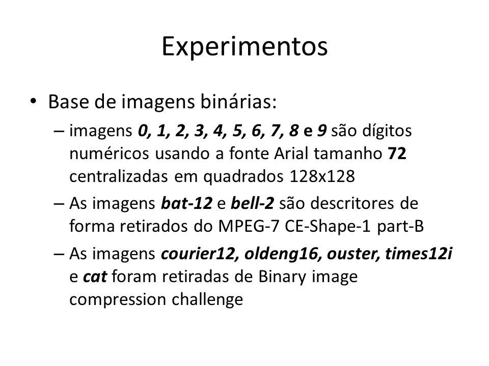 Experimentos Base de imagens binárias: