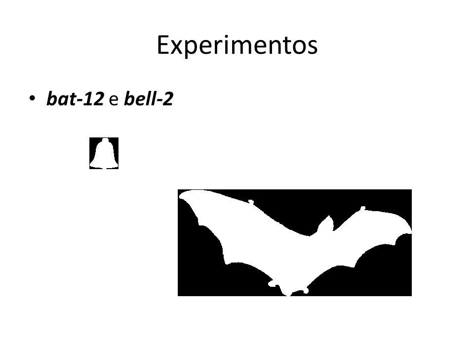 Experimentos bat-12 e bell-2