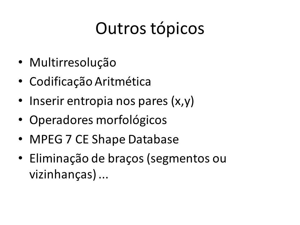 Outros tópicos Multirresolução Codificação Aritmética