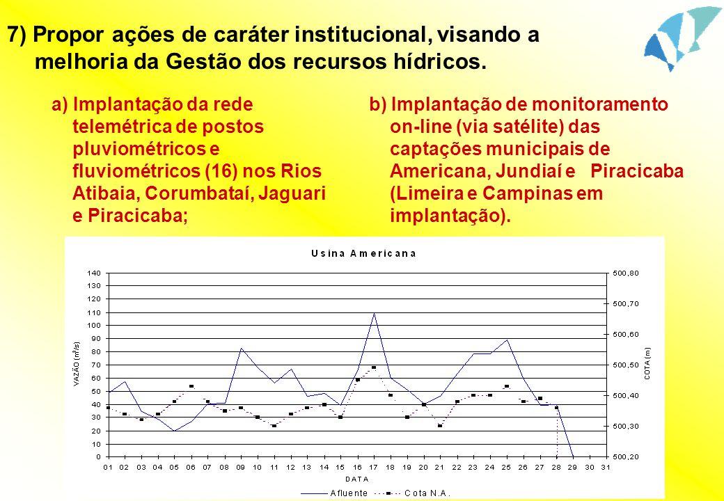 7) Propor ações de caráter institucional, visando a melhoria da Gestão dos recursos hídricos.