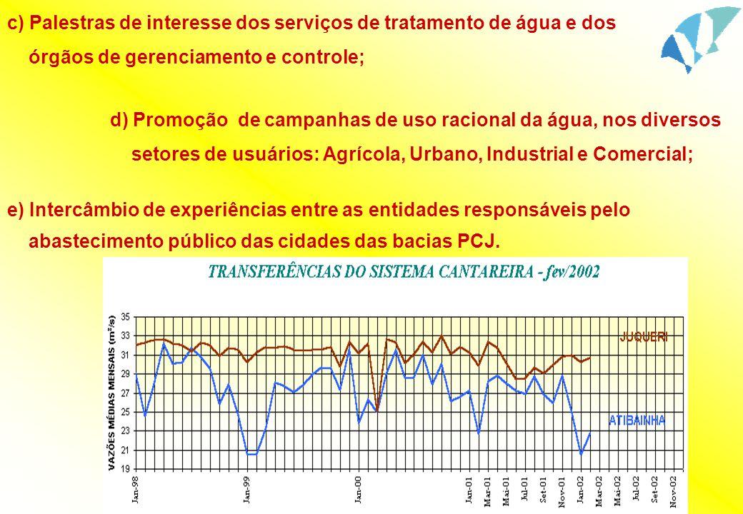 c) Palestras de interesse dos serviços de tratamento de água e dos órgãos de gerenciamento e controle;
