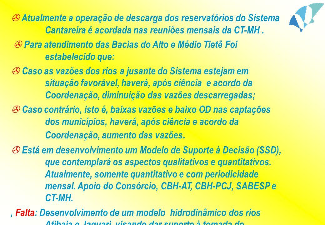  Atualmente a operação de descarga dos reservatórios do Sistema Cantareira é acordada nas reuniões mensais da CT-MH .