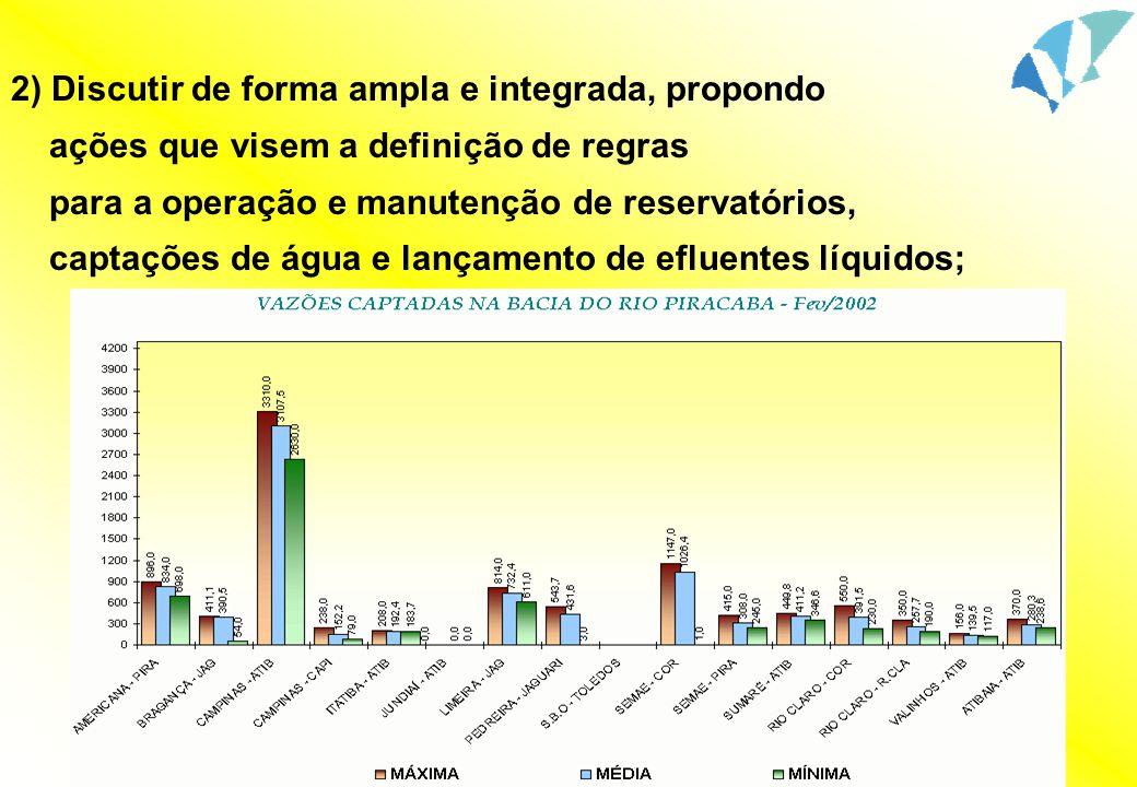2) Discutir de forma ampla e integrada, propondo