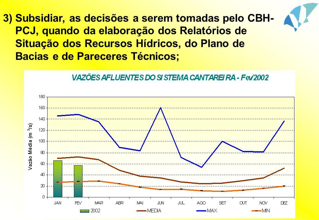 3) Subsidiar, as decisões a serem tomadas pelo CBH- PCJ, quando da elaboração dos Relatórios de Situação dos Recursos Hídricos, do Plano de Bacias e de Pareceres Técnicos;