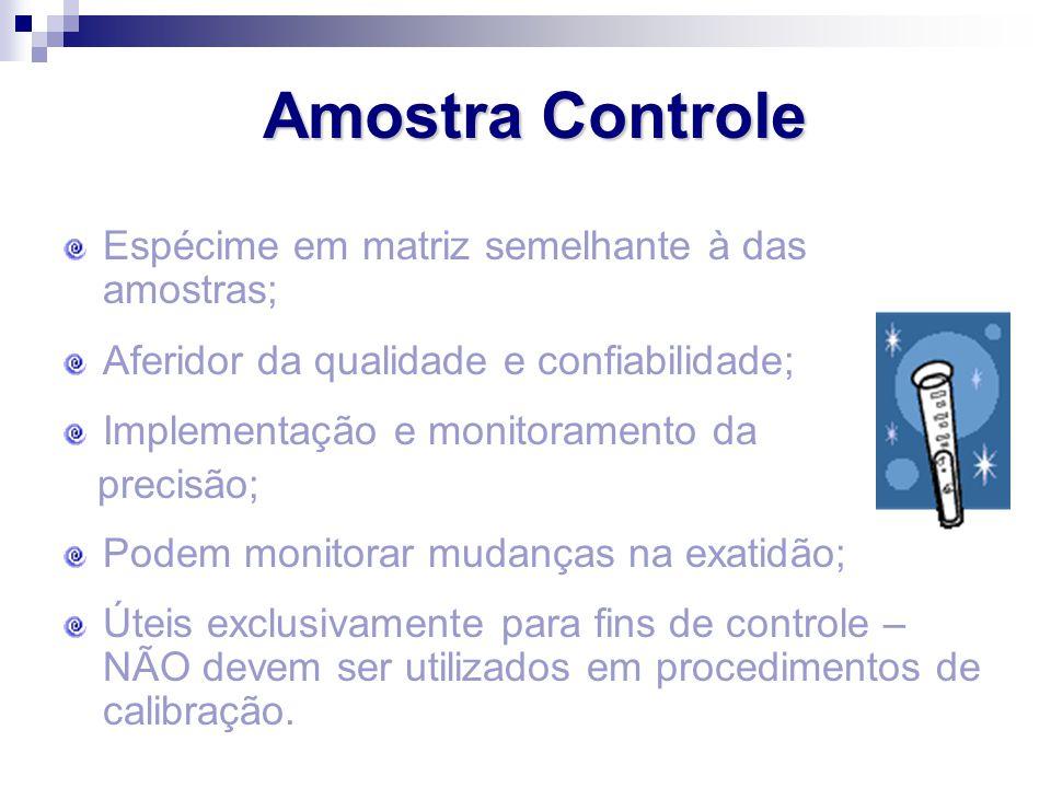 Amostra Controle Espécime em matriz semelhante à das amostras;
